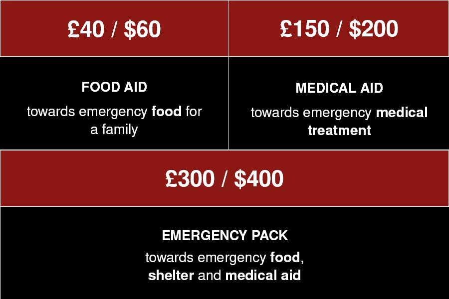 Price handles - Rohingya