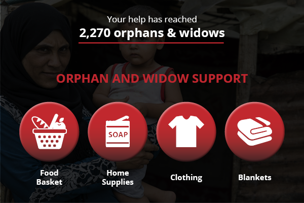 Orphan and Widow Support